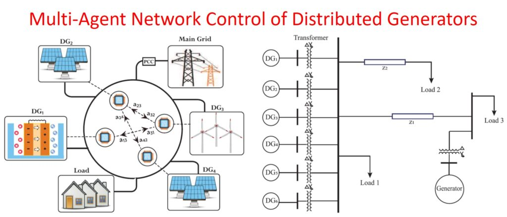 MAS_Network